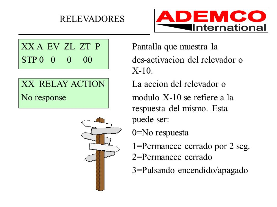 RELEVADORES XX A EV ZL ZT P Pantalla que muestra la. STP 0 0 0 00 des-activacion del relevador o X-10.