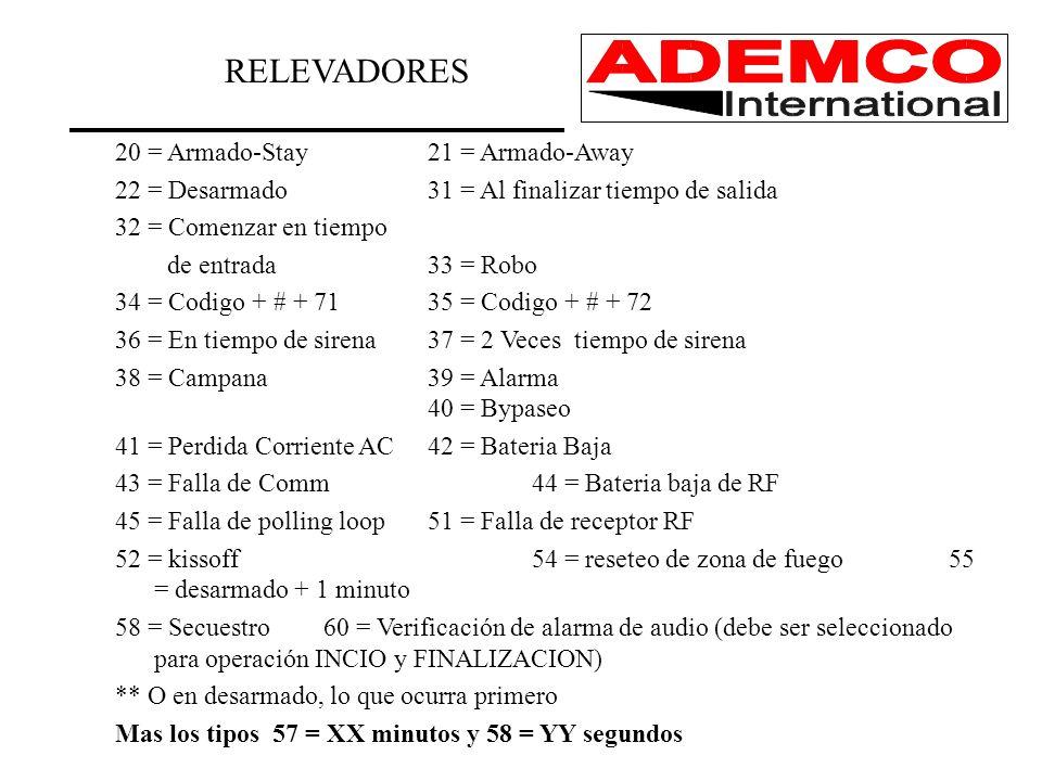 RELEVADORES 20 = Armado-Stay 21 = Armado-Away