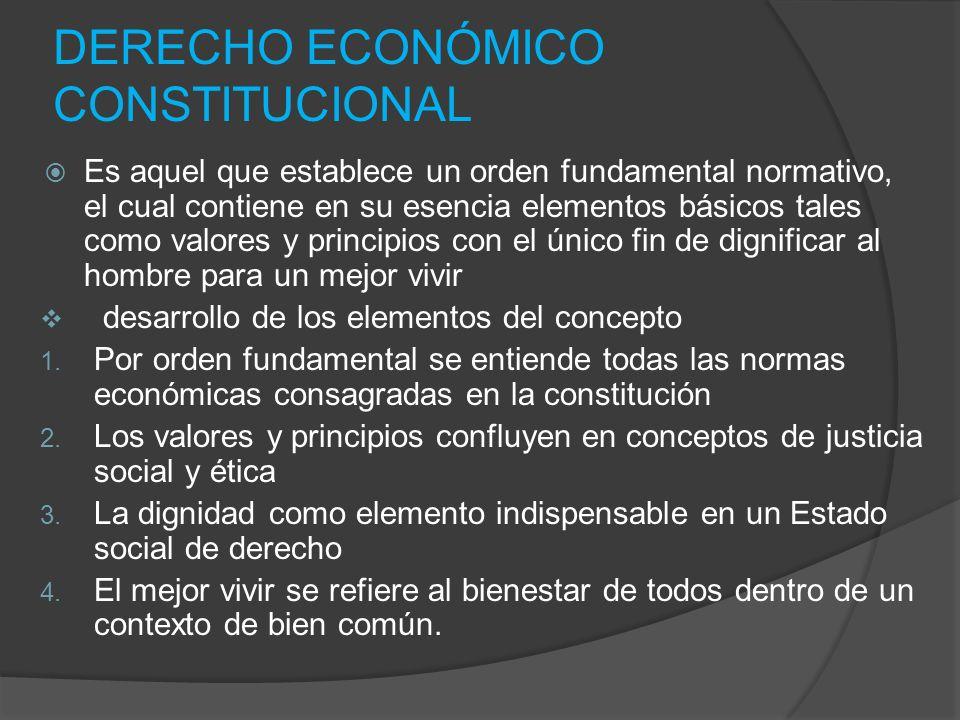 DERECHO ECONÓMICO CONSTITUCIONAL
