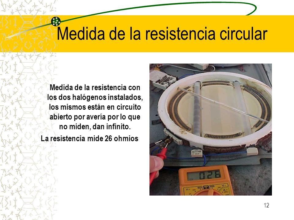 Medida de la resistencia circular