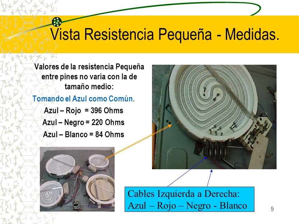 Vista Resistencia Pequeña - Medidas.