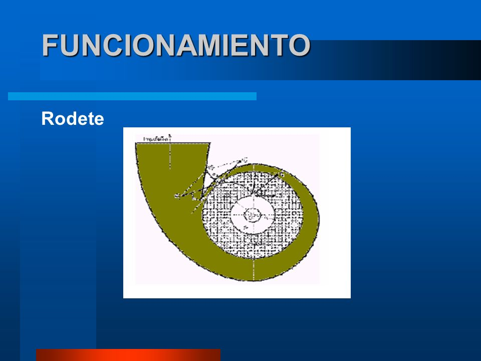 FUNCIONAMIENTO Rodete