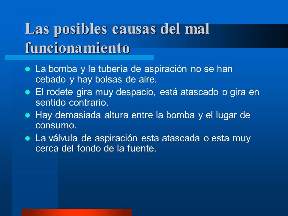 Las posibles causas del mal funcionamiento