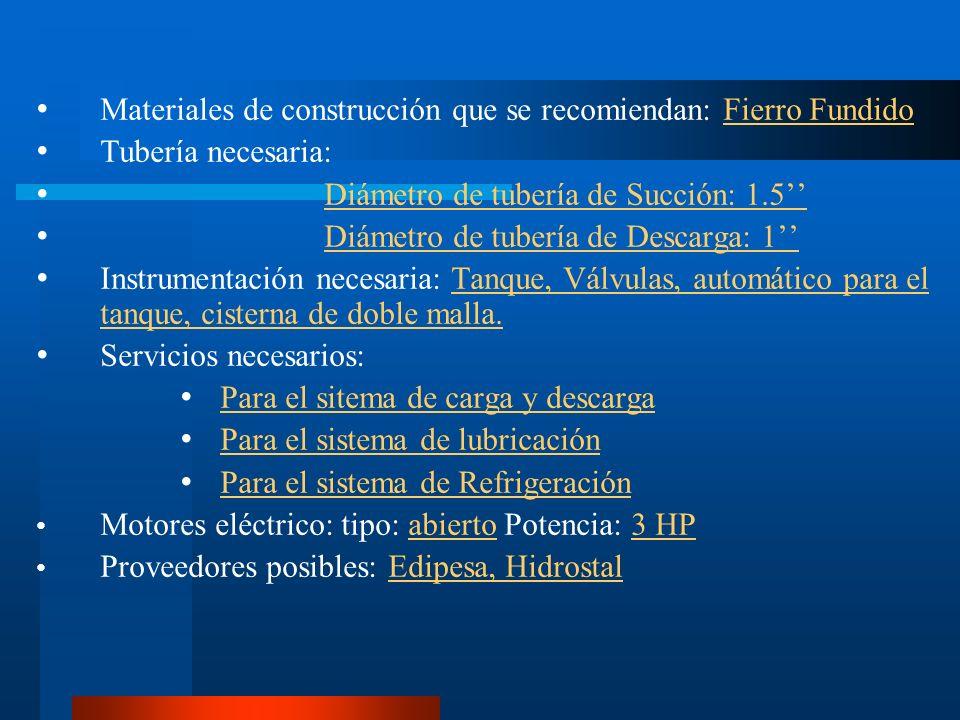 Materiales de construcción que se recomiendan: Fierro Fundido