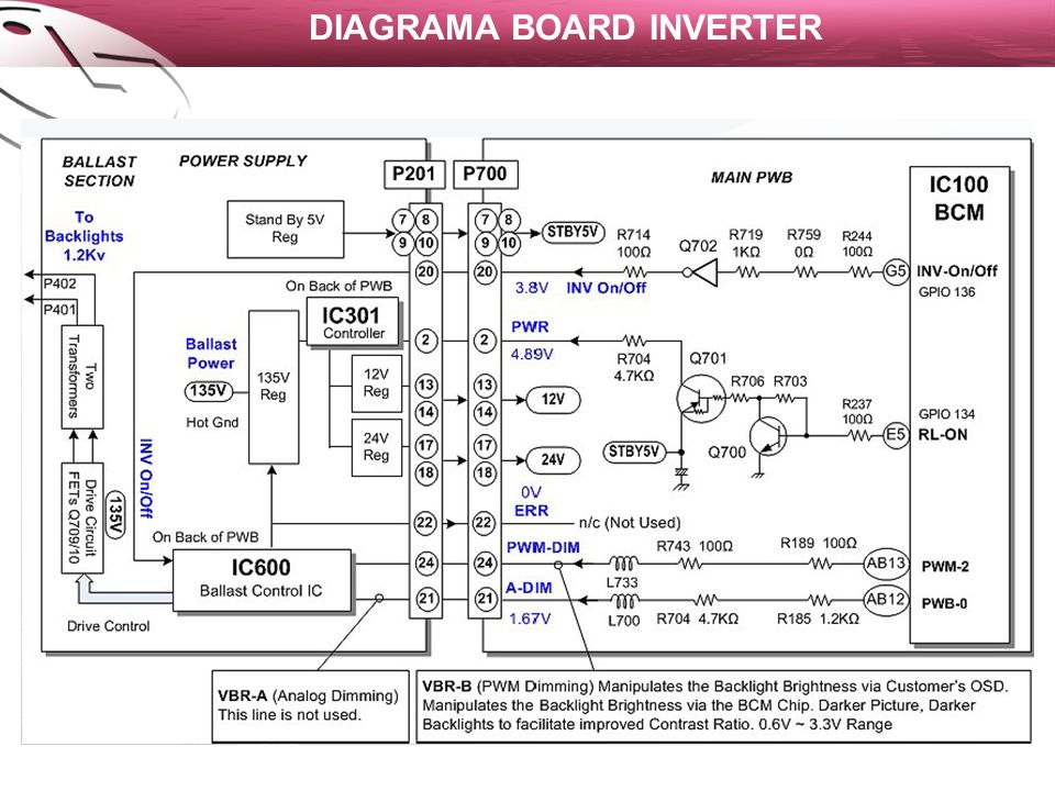 DIAGRAMA BOARD INVERTER