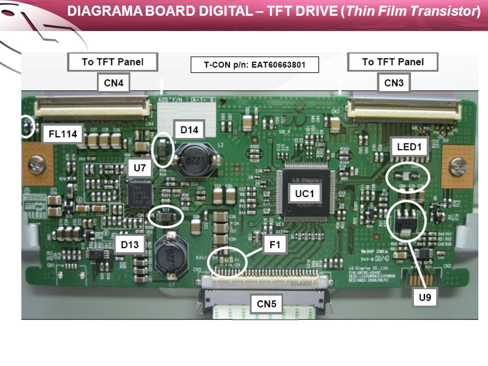 DIAGRAMA BOARD DIGITAL – TFT DRIVE (Thin Film Transistor)
