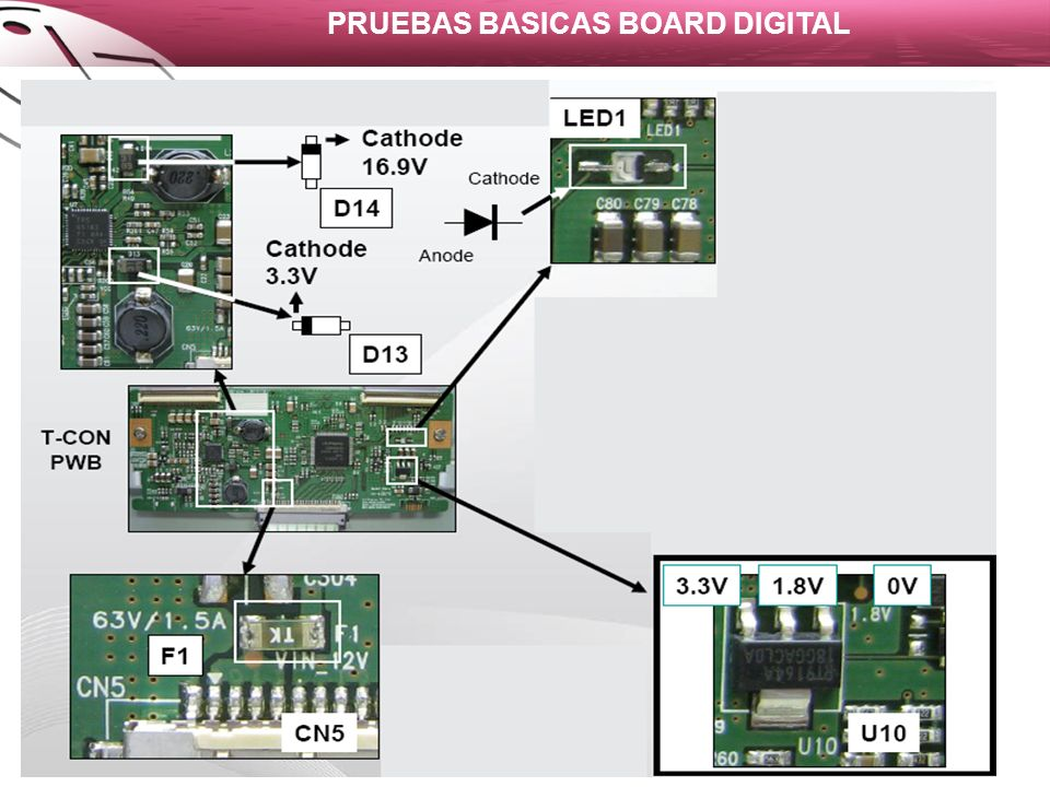 PRUEBAS BASICAS BOARD DIGITAL