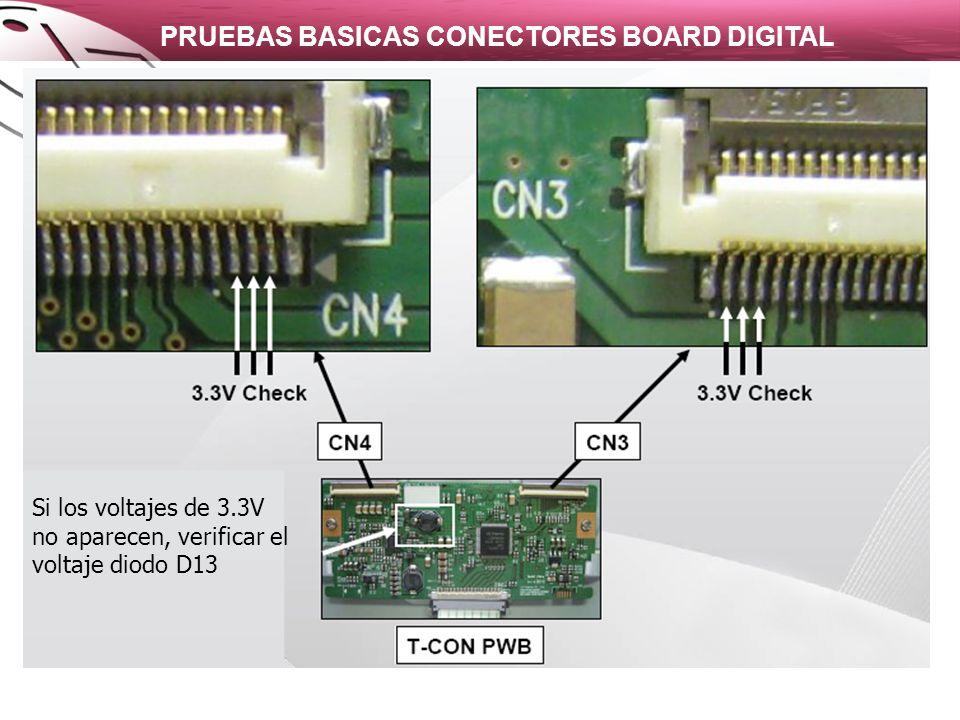 PRUEBAS BASICAS CONECTORES BOARD DIGITAL