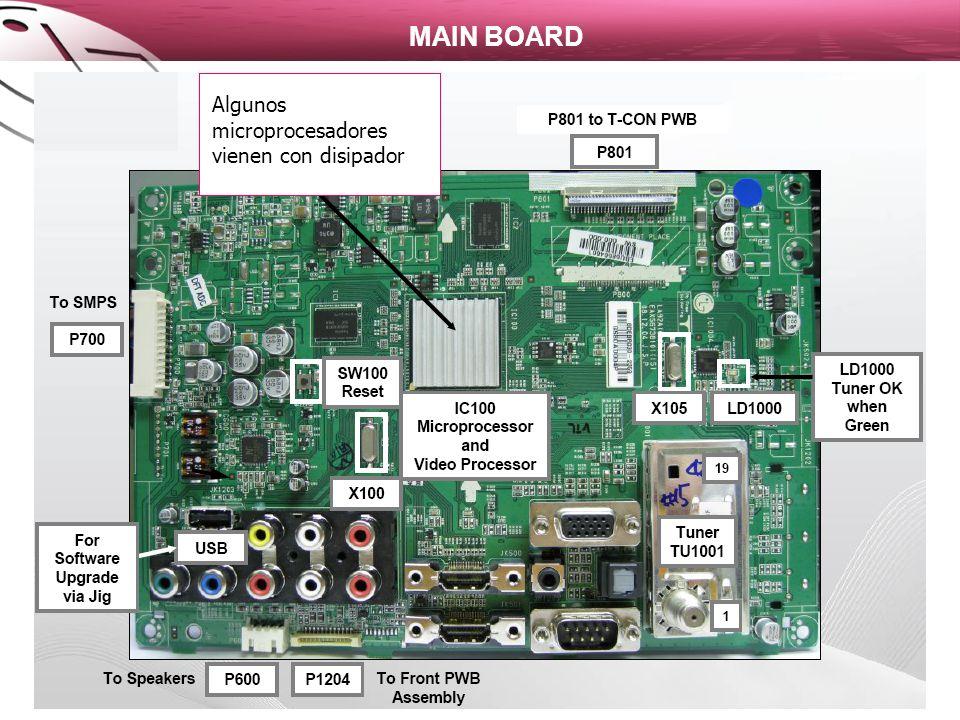 MAIN BOARD Algunos microprocesadores vienen con disipador