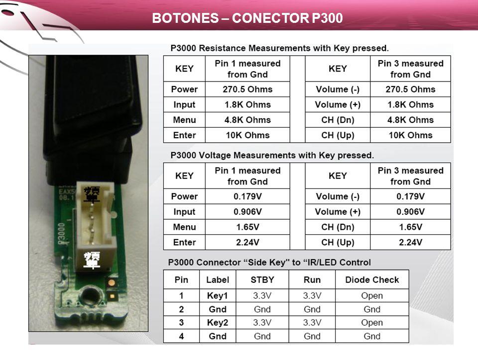 BOTONES – CONECTOR P300