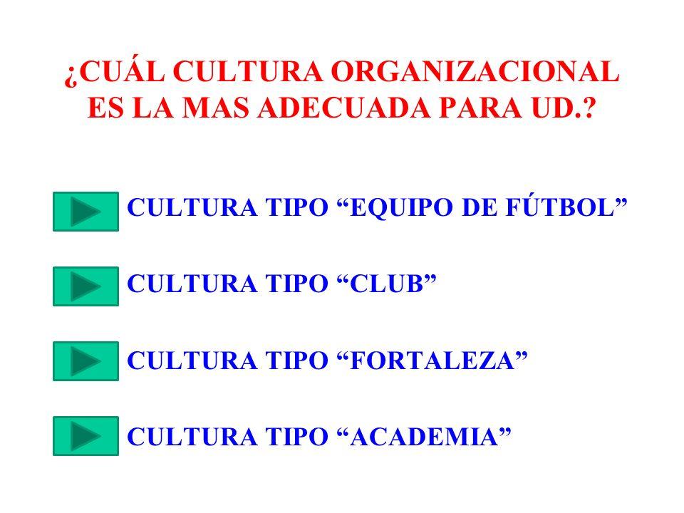 ¿CUÁL CULTURA ORGANIZACIONAL ES LA MAS ADECUADA PARA UD.