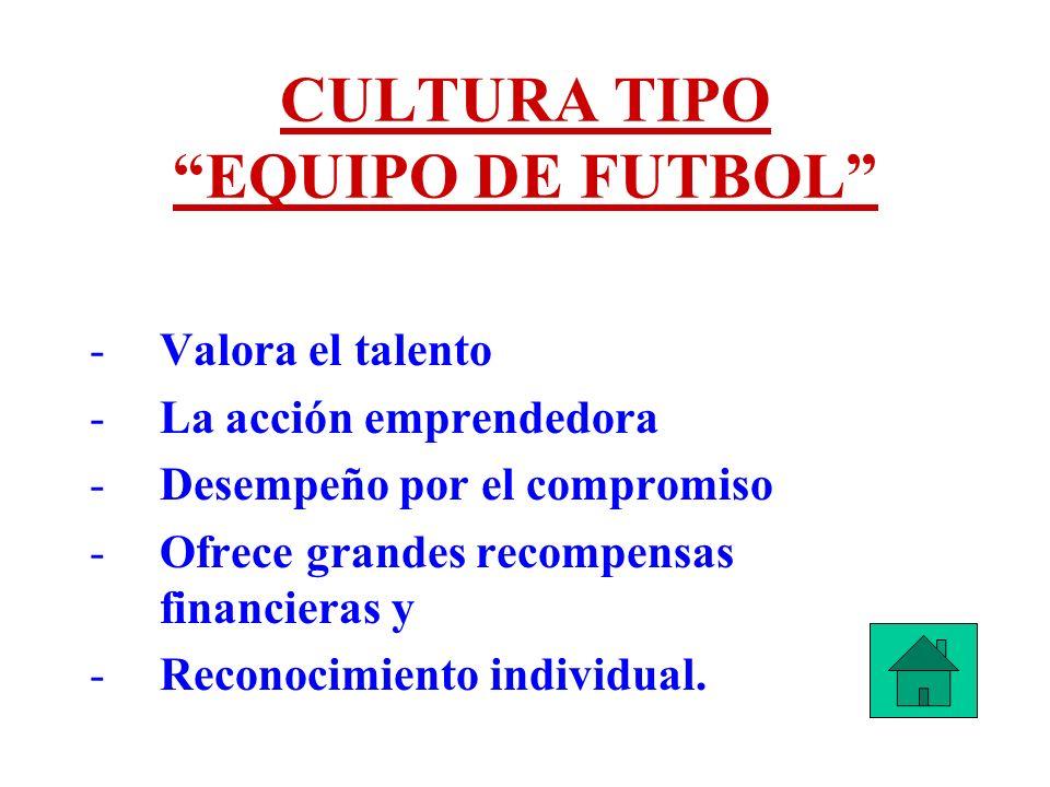 CULTURA TIPO EQUIPO DE FUTBOL