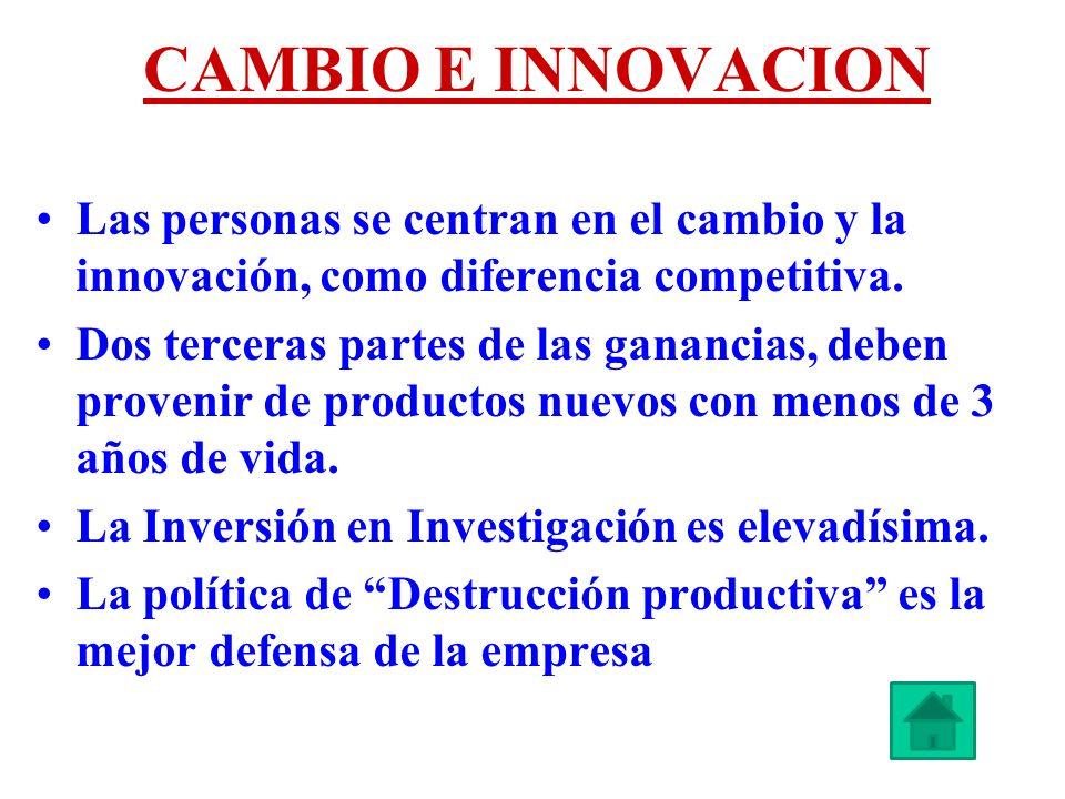 CAMBIO E INNOVACIONLas personas se centran en el cambio y la innovación, como diferencia competitiva.