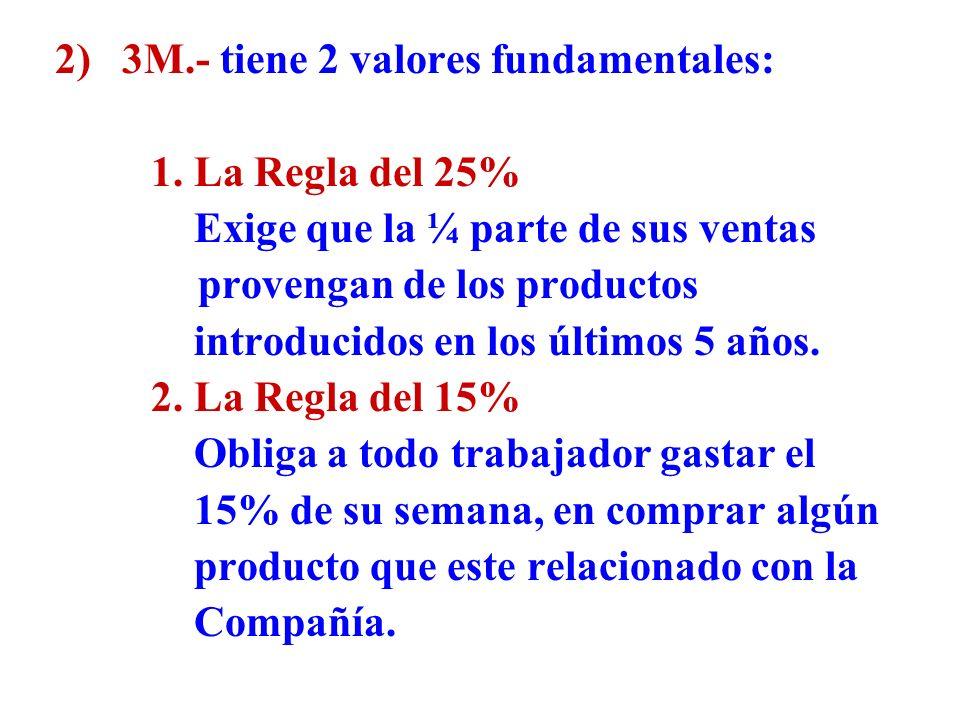2) 3M.- tiene 2 valores fundamentales: