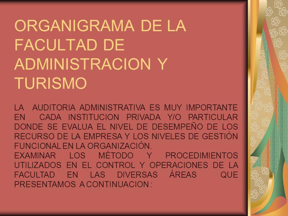 ORGANIGRAMA DE LA FACULTAD DE ADMINISTRACION Y TURISMO