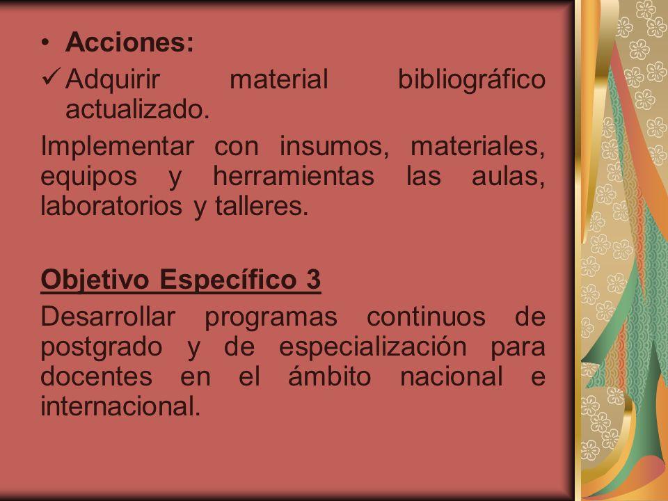 Acciones: Adquirir material bibliográfico actualizado.