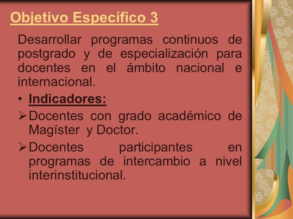 Objetivo Específico 3 Desarrollar programas continuos de postgrado y de especialización para docentes en el ámbito nacional e internacional.