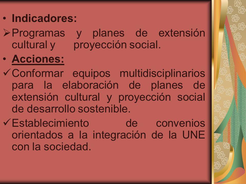 Indicadores: Programas y planes de extensión cultural y proyección social. Acciones: