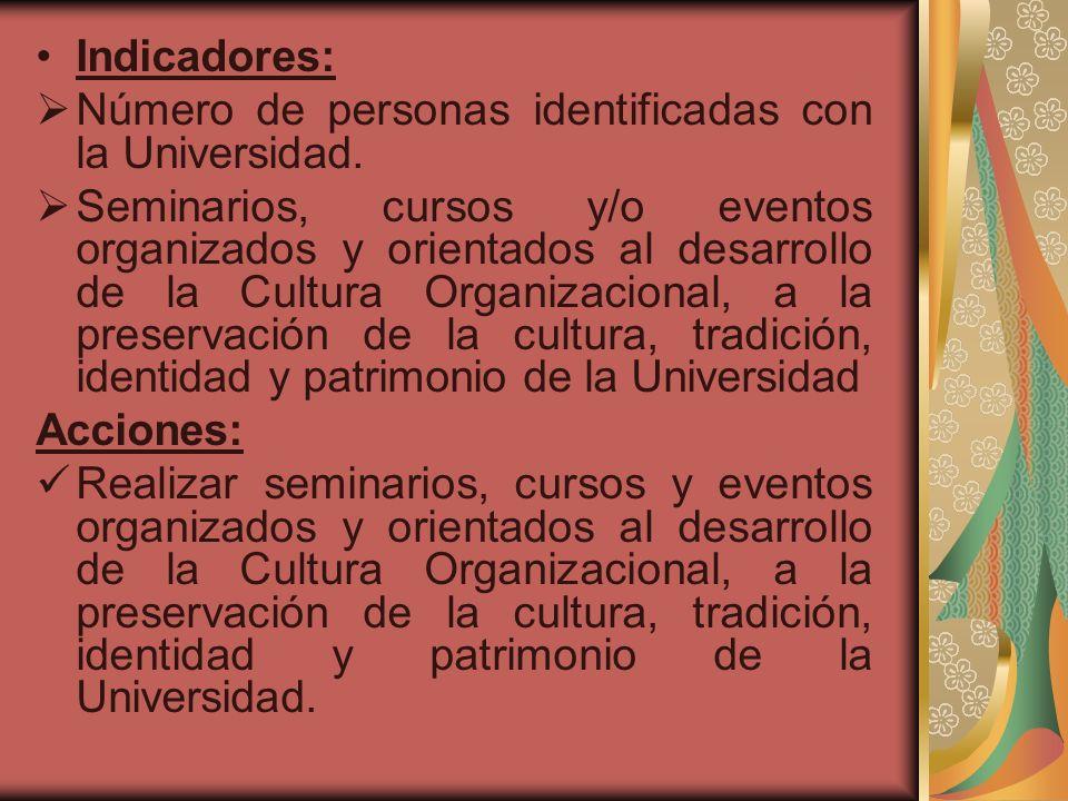 Indicadores: Número de personas identificadas con la Universidad.