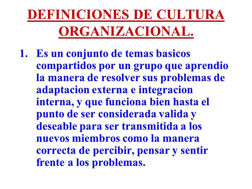 DEFINICIONES DE CULTURA ORGANIZACIONAL.