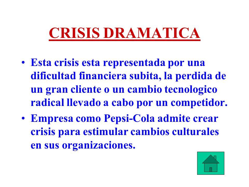 CRISIS DRAMATICA