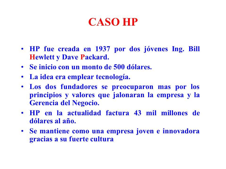 CASO HP HP fue creada en 1937 por dos jóvenes Ing. Bill Hewlett y Dave Packard. Se inicio con un monto de 500 dólares.