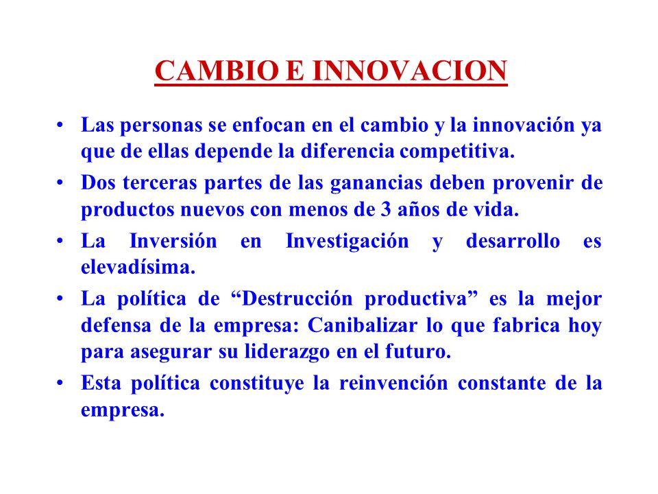 CAMBIO E INNOVACIONLas personas se enfocan en el cambio y la innovación ya que de ellas depende la diferencia competitiva.