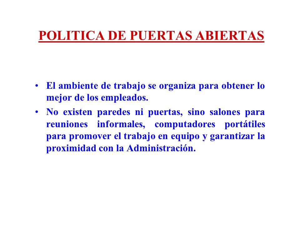 POLITICA DE PUERTAS ABIERTAS