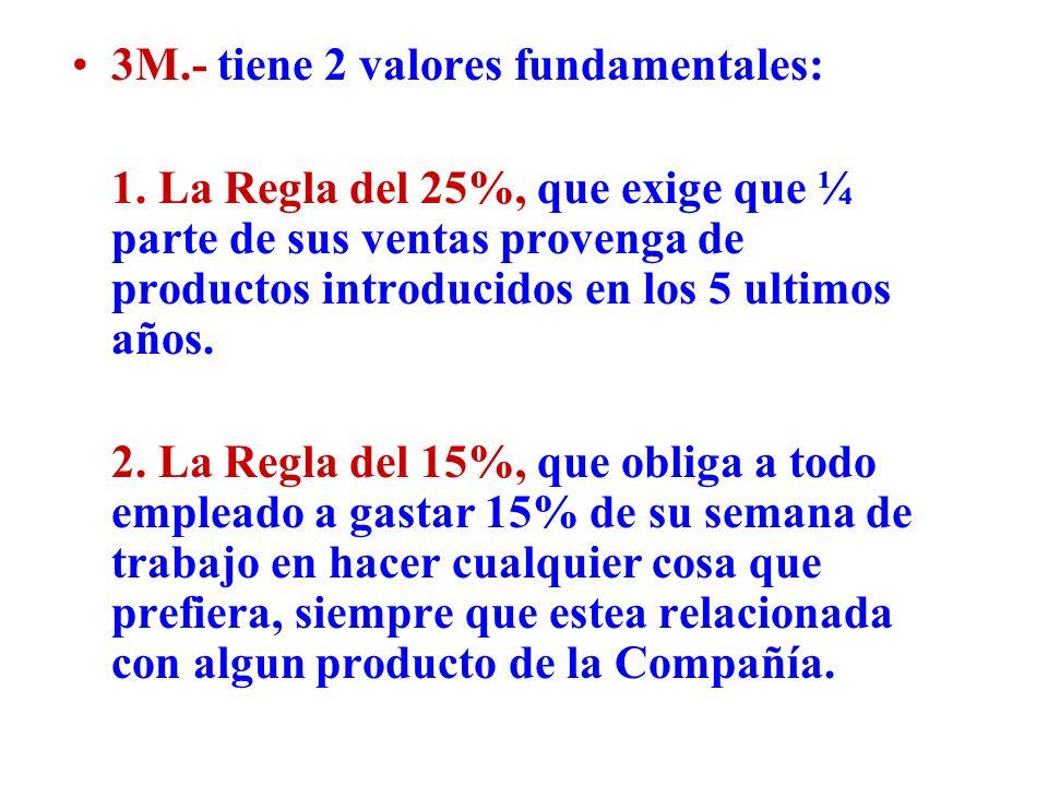 3M.- tiene 2 valores fundamentales: