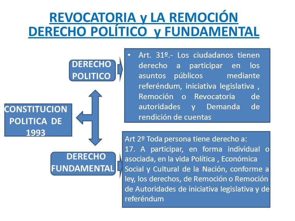 REVOCATORIA y LA REMOCIÓN DERECHO POLÍTICO y FUNDAMENTAL