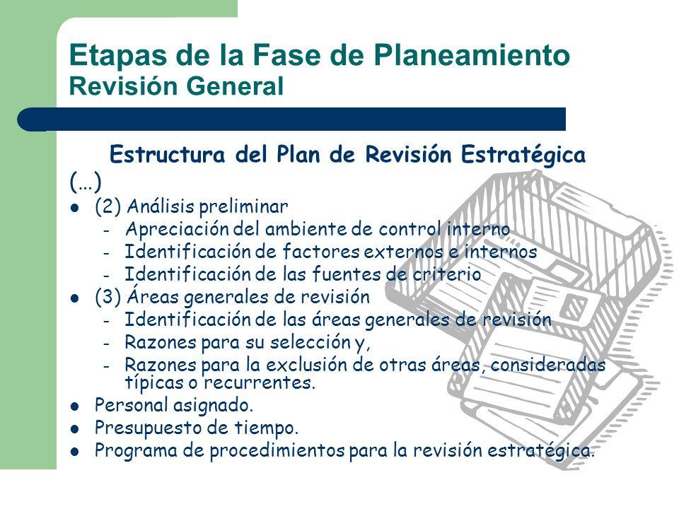 Etapas de la Fase de Planeamiento Revisión General