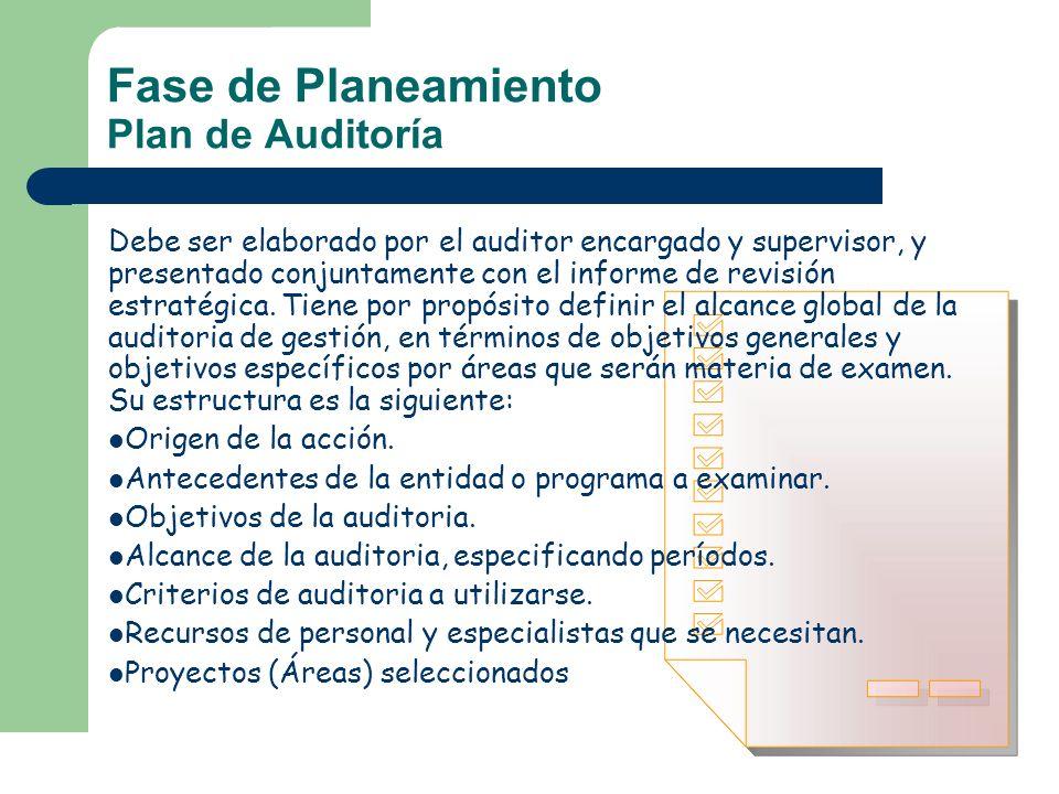 Fase de Planeamiento Plan de Auditoría