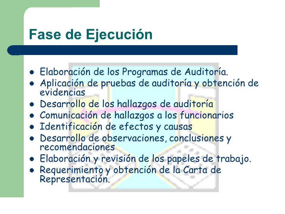 Fase de Ejecución Elaboración de los Programas de Auditoría.