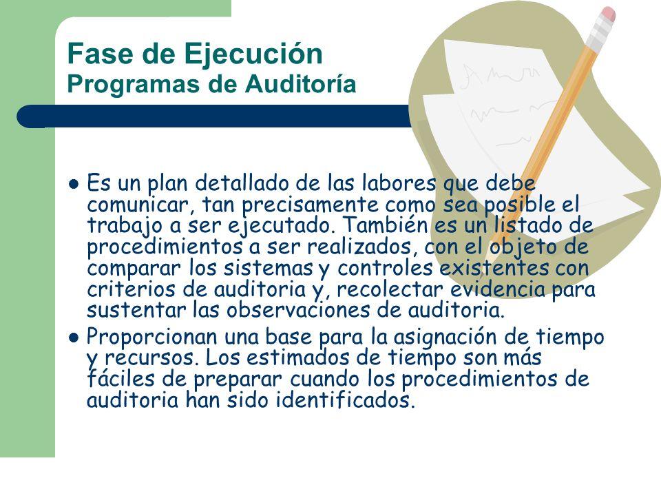 Fase de Ejecución Programas de Auditoría