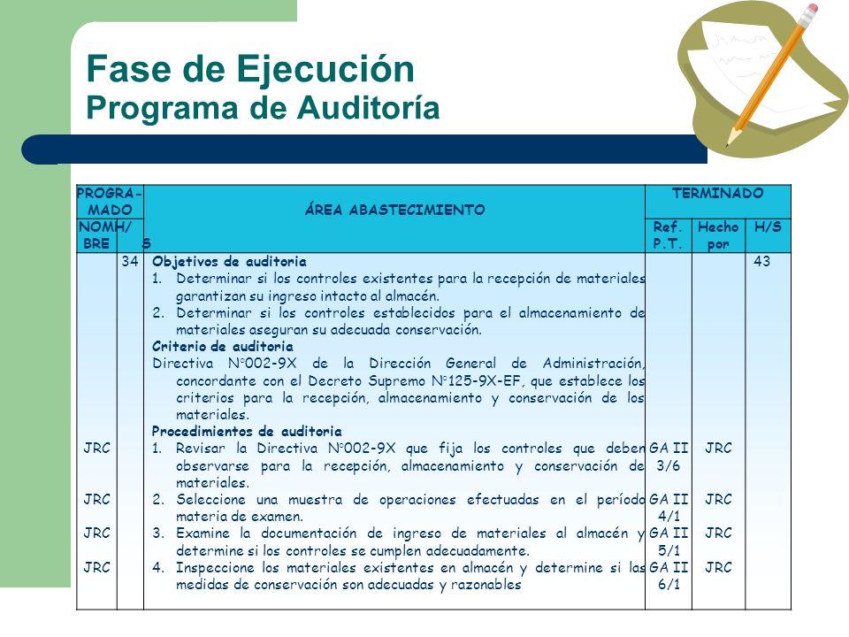 Fase de Ejecución Programa de Auditoría