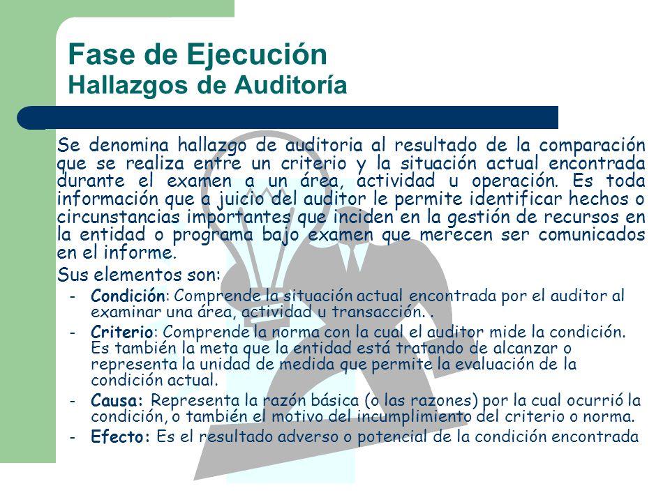 Fase de Ejecución Hallazgos de Auditoría