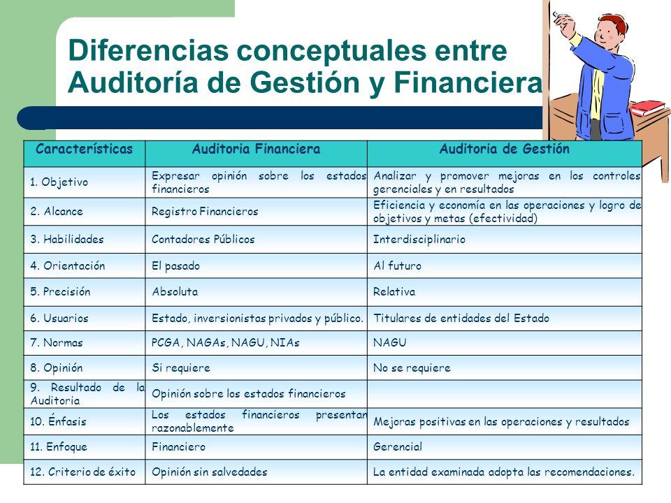 Diferencias conceptuales entre Auditoría de Gestión y Financiera