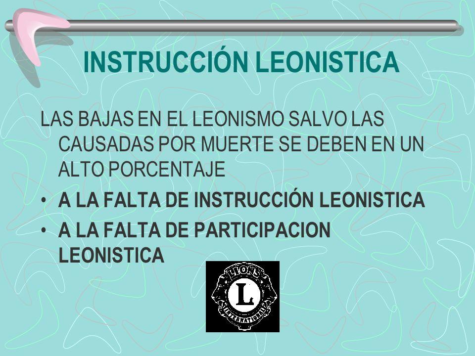 INSTRUCCIÓN LEONISTICA