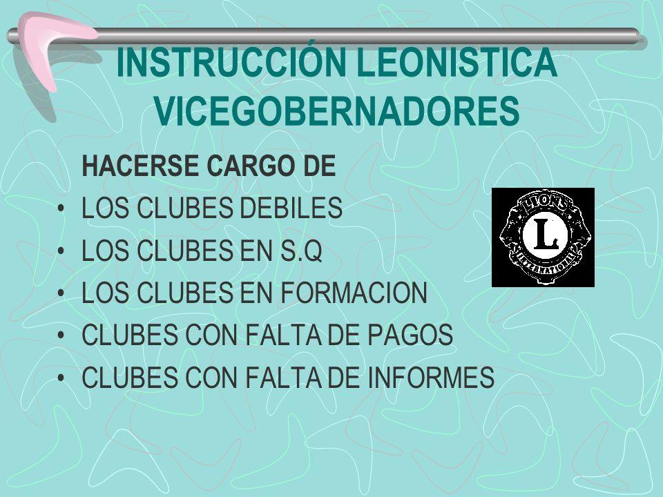 INSTRUCCIÓN LEONISTICA VICEGOBERNADORES