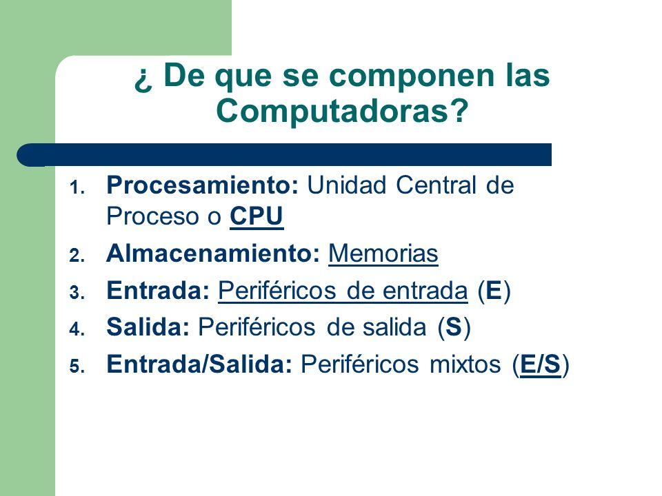 ¿ De que se componen las Computadoras
