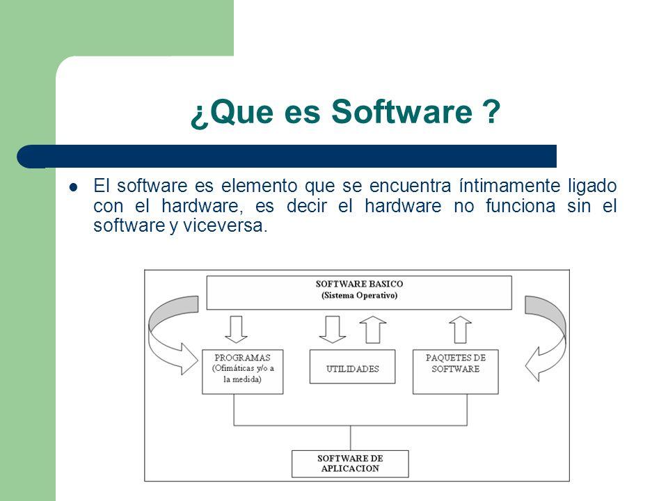 ¿Que es Software