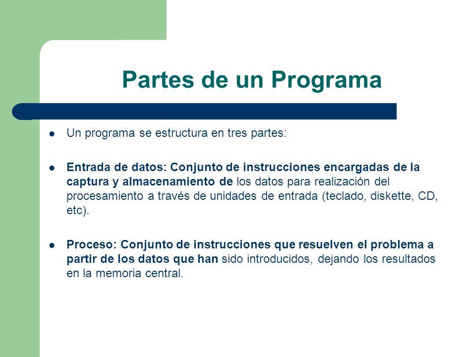 Partes de un Programa Un programa se estructura en tres partes: