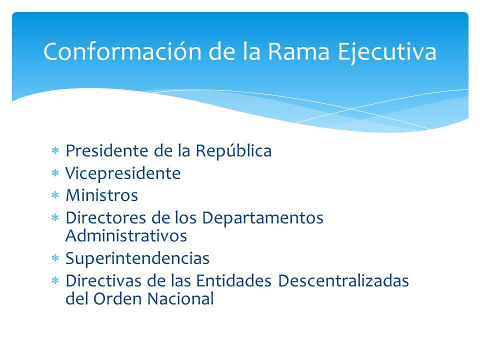 Conformación de la Rama Ejecutiva
