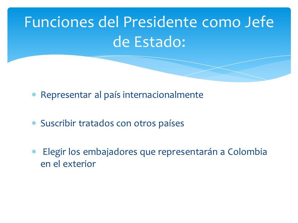Funciones del Presidente como Jefe de Estado: