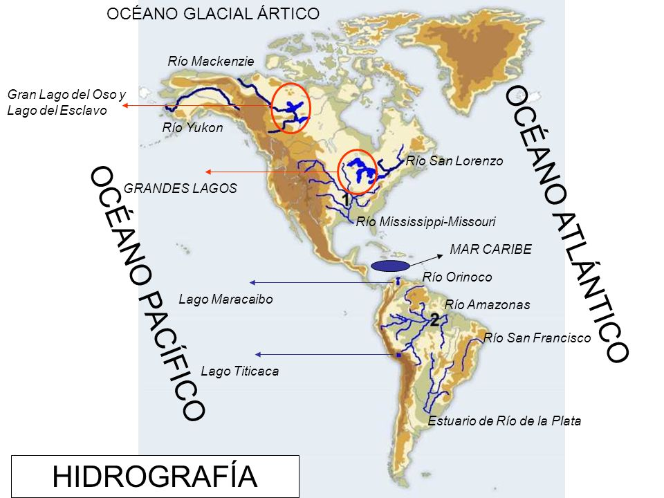 OCÉANO ATLÁNTICO OCÉANO PACÍFICO HIDROGRAFÍA OCÉANO GLACIAL ÁRTICO
