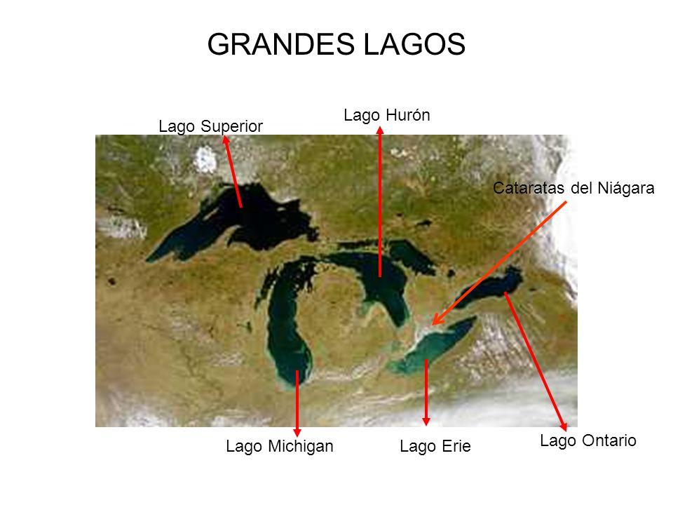 GRANDES LAGOS Lago Hurón Lago Superior Cataratas del Niágara