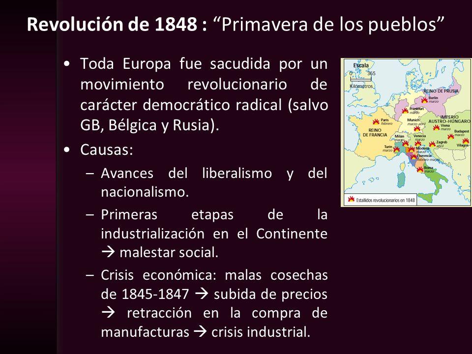 Revolución de 1848 : Primavera de los pueblos