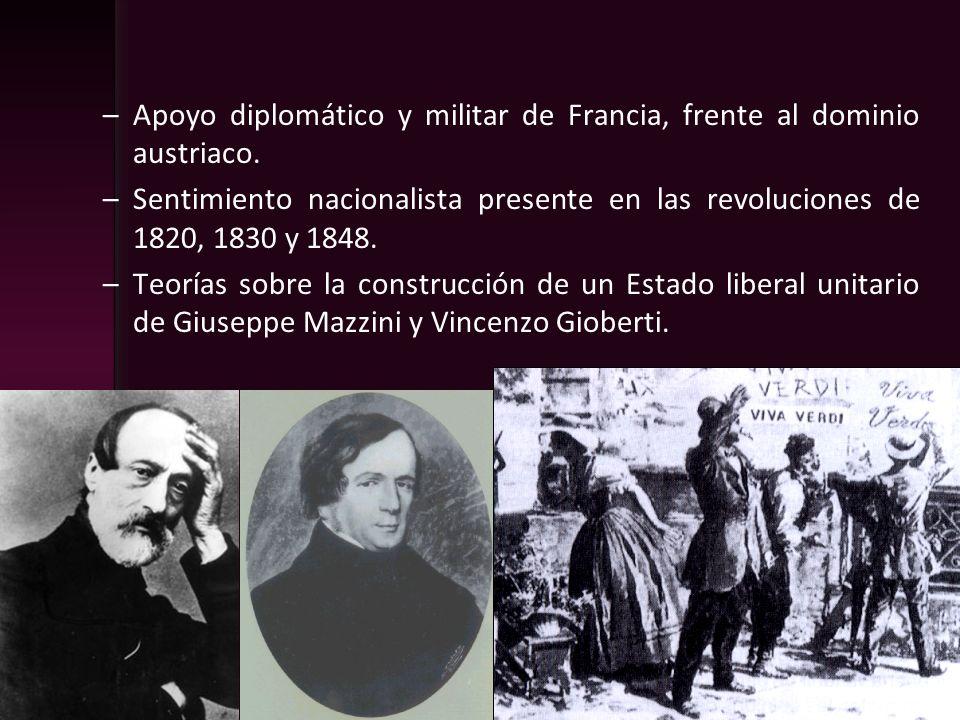 Apoyo diplomático y militar de Francia, frente al dominio austriaco.