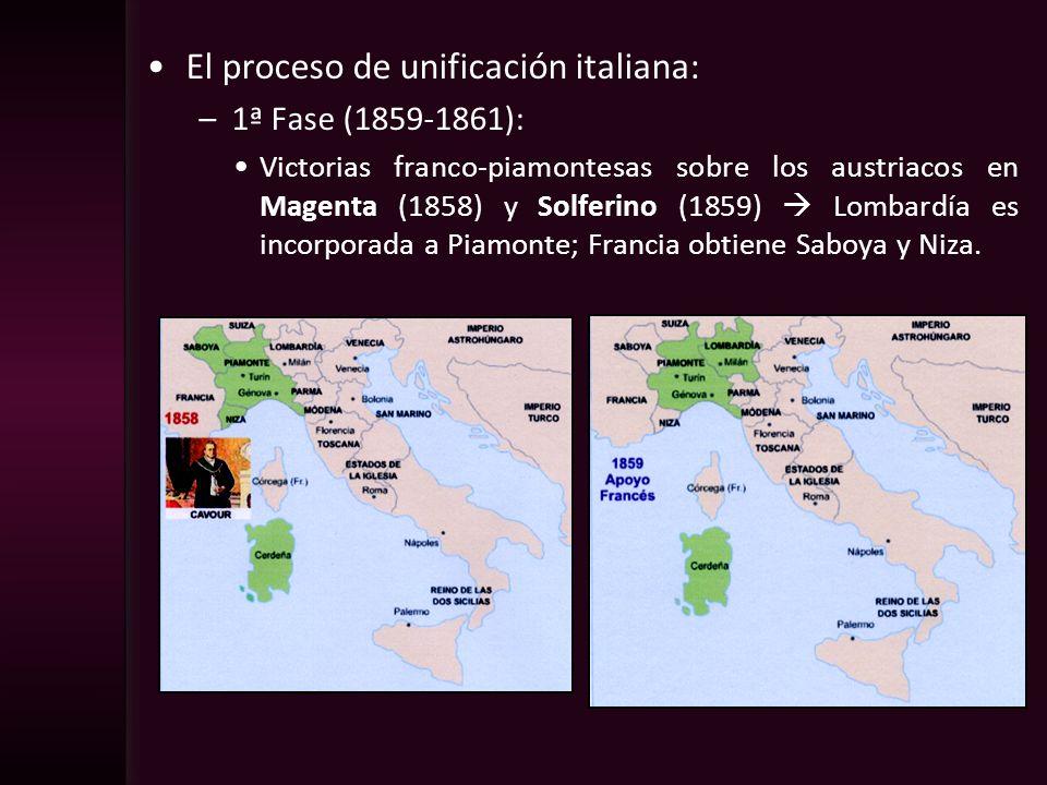 El proceso de unificación italiana: