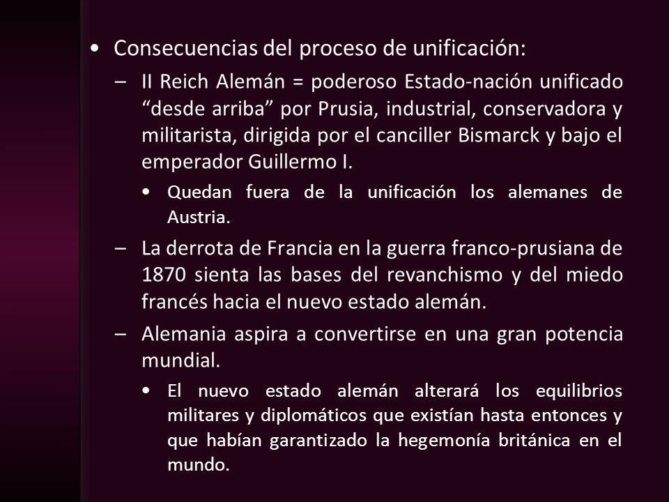 Consecuencias del proceso de unificación: